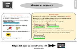 Leçon, trace écrite sur mesurer les longueurs au  : 3eme Primaire