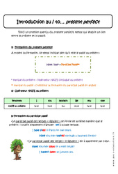 Present perfect – Cours – Anglais : 1ere Secondaire