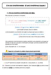if et les conditionnelles – Cours – Anglais : 1ere Secondaire