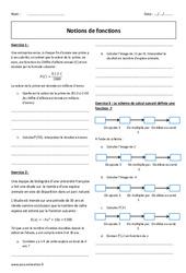 Notions de fonctions – Exercices corrigés à imprimer : 3eme Secondaire