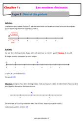Demi – droite graduée – Cours sur les nombres décimaux : 6eme Primaire