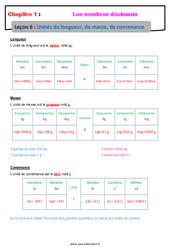 Unités de longueur, de masse, de contenance – Cours sur les nombres décimaux : 6eme Primaire