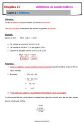 Addition des nombres décimaux – Cours : 6eme Primaire