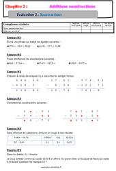 Soustraction des nombres décimaux – Examen Evaluation, bilan, contrôle avec la correction : 6eme Primaire