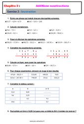 Soustraction des nombres décimaux – Révisions – Exercices avec correction : 6eme Primaire