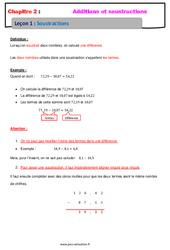Soustraction des nombres décimaux – Cours : 6eme Primaire