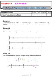 Repérer une fraction sur une droite graduée – Examen Evaluation, bilan, contrôle avec la correction – Les fractions : 6eme Primaire