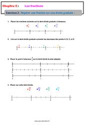 Repérer une fraction sur une droite graduée – Révisions – Exercices avec correction – Les fractions : 6eme Primaire