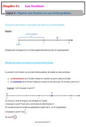 Repérer une fraction sur une droite graduée – Cours – Les fractions : 6eme Primaire