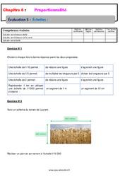 Les échelles – Examen Evaluation, bilan, contrôle avec la correction – Proportionnalité : 6eme Primaire