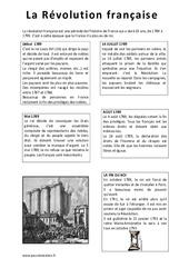 La révolution française – Lecture documentaire : 4eme, 5eme Primaire