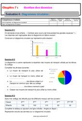 Diagrammes circulaires – Examen Evaluation, bilan, contrôle avec la correction – Gestion des données : 6eme Primaire