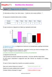 Diagrammes en bâtons – Cours – Gestion des données : 6eme Primaire
