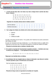Organiser les données – Révisions – Exercices avec correction : 6eme Primaire