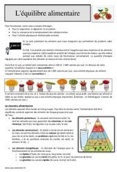 Equilibre alimentaire et nutrition – Lecture : 4eme, 5eme Primaire