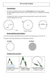 Cercle, le disque – Cours, Leçon – Géométrie : 4eme, 5eme Primaire