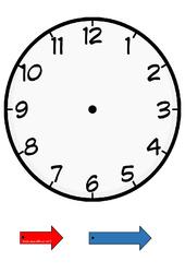 Horloge – Apprendre à lire l'heure : 1ere, 2eme Primaire