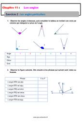 Angles particuliers – Révisions – Exercices avec correction : 6eme Primaire