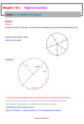 Le cercle et le disque – Cours sur les figures usuelles : 6eme Primaire