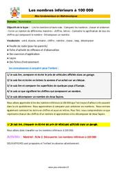 Les nombres inférieurs à 100 000 – SEGPA – EREA – Décrochage scolaire : 4eme, 5eme, 6eme Primaire