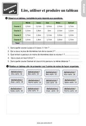 Exercices, révisions sur lire, utiliser et produire un tableau –  avec les corrigés : 5eme Primaire