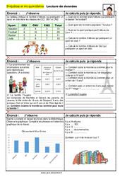 Lecture de données – SEGPA – EREA – Problèmes et vie quotidienne : 4eme, 5eme, 6eme Primaire