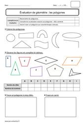 Polygones – Bilan à imprimer : 2eme Primaire