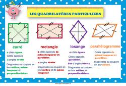 Les quadrilatères particuliers –  au  – Affiche : 2eme, 3eme, 4eme, 5eme Primaire