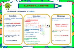 La division à un chiffre – Affiche : 2eme, 3eme, 4eme, 5eme Primaire