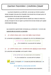 Exprimer l'hypothèse – Conditions Clause – Cours : 3eme Secondaire