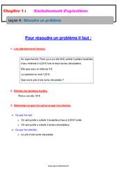 Résoudre un problème – Cours – Enchaînements d'opérations : 1ere Secondaire