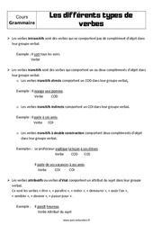 Les différents types de verbes – Cours : 1ere Secondaire