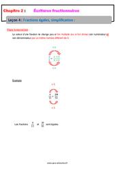 Fractions égales, simplification – Cours – Écritures fractionnaires : 1ere Secondaire