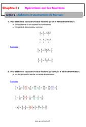 Additions et soustractions de fractions – Cours : 1ere Secondaire
