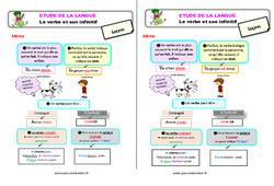 Le verbe et son infinitif – Étude de la langue – Cours, Leçon : 2eme Primaire