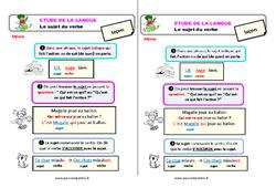 Le sujet du verbe – Étude de la langue – Cours, Leçon : 2eme Primaire