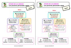 Les pronoms personnels sujets – Étude de la langue – Cours, Leçon : 3eme Primaire