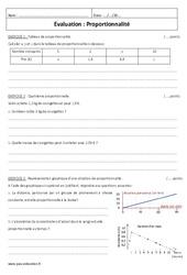 Proportionnalité – Examen Contrôle à imprimer : 2eme Secondaire