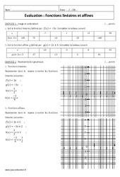 Fonctions linéaires et affines – Examen Contrôle : 3eme Secondaire