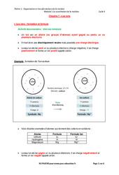 Les ions – Cours : 3eme Secondaire