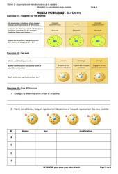 Les ions – Exercices avec les corrections : 3eme Secondaire