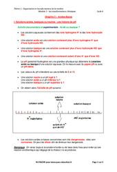 Acides – Bases – Cours : 3eme Secondaire
