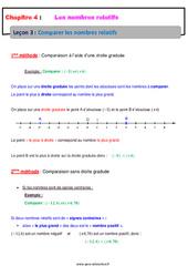 Comparer les nombres relatifs – Cours : 1ere Secondaire