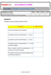 Repérer un point dans le plan – Les nombres relatifs – Examen Evaluation, bilan, contrôle avec la correction : 1ere Secondaire