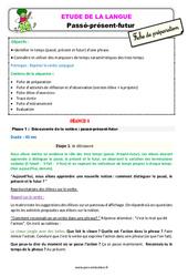 Passé – présent – futur – Étude de la langue – Fiche de préparation : 3eme Primaire