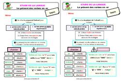 Présent des verbes en – er – Étude de la langue – Cours, Leçon : 3eme Primaire