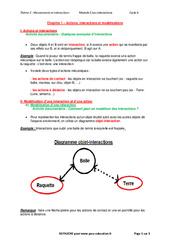 Actions, interactions et modélisations – Cours : 2eme Secondaire