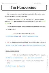 Homophones – Cours – Anglais : 3eme Secondaire