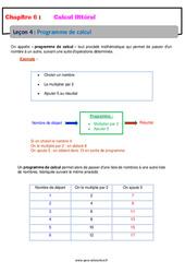 Programme de calcul – Calcul littéral – Cours : 1ere Secondaire