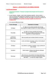 Les sources et les formes d'énergies – Cours : 1ere Secondaire